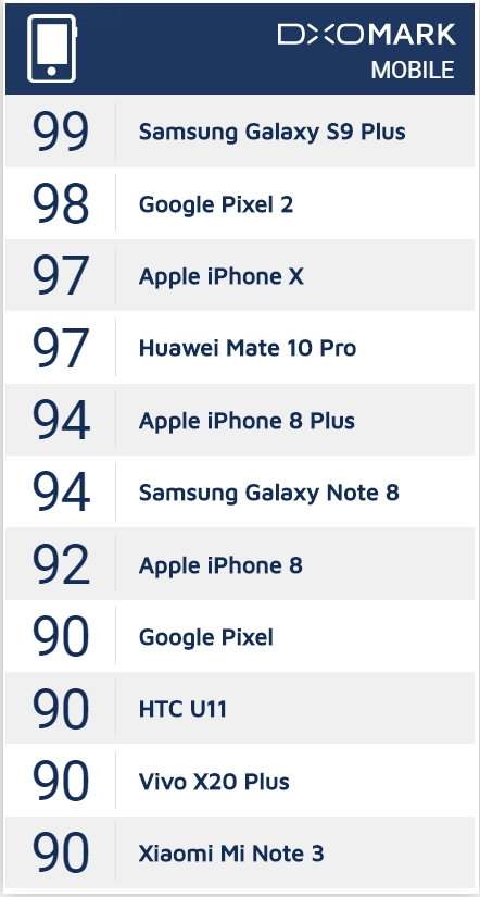 Samsung S9+ 藍色開箱 | 分享蘋果轉移安卓心得,拋開iOS 10年束縛,擁抱發揮更多創意的可能。加碼Note 8粉色開箱,兩者旗艦都很棒!